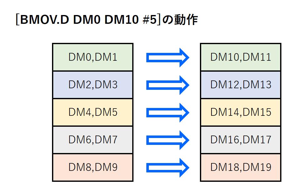 11_命令イメージ