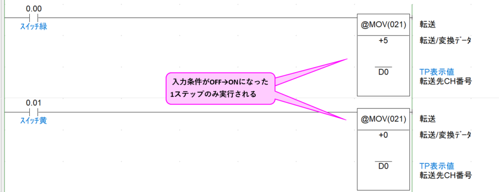 例題①_ラダープログラム解説
