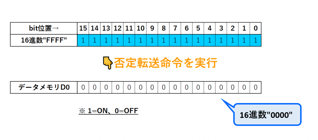 10_MVN命令実行0000