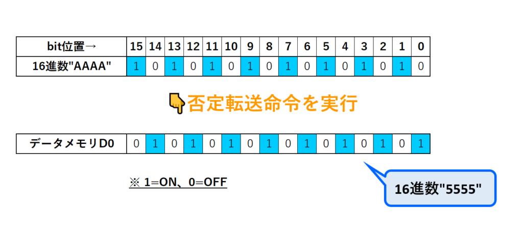 10_MVN命令実行5555