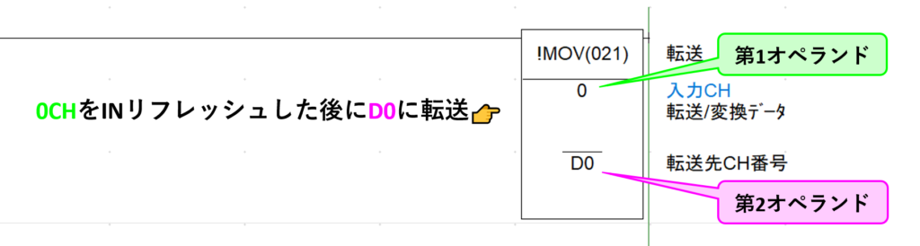 12_!MOV命令IN