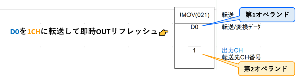 12_!MOV命令OUT