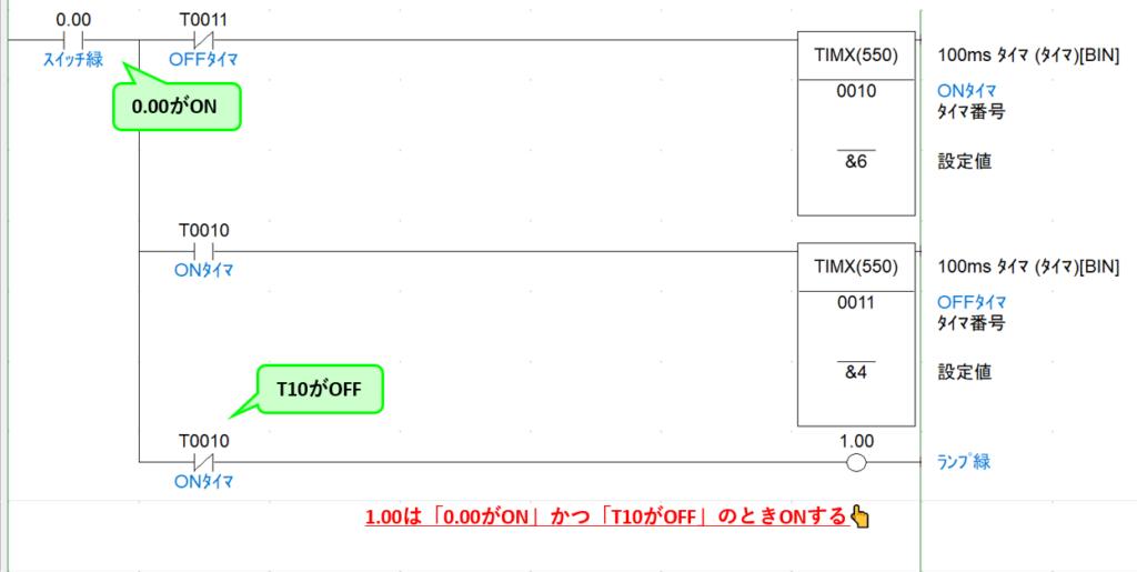 例題①_ラダープログラム解説3
