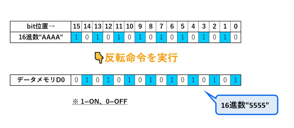 10_COM命令実行5555
