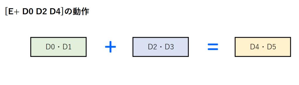 10_E+命令イメージ