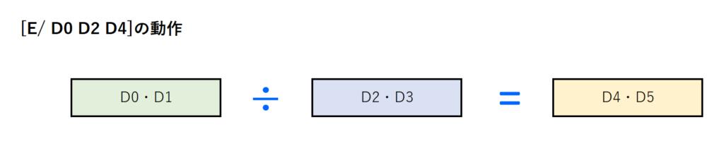 10_E/命令イメージ