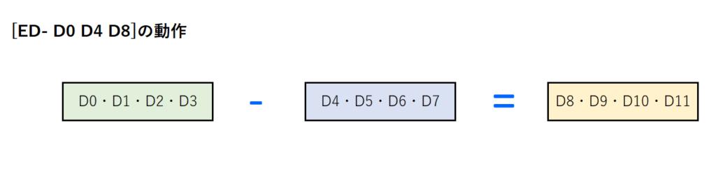 12_ED-命令イメージ