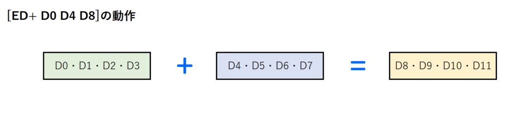12_ED+命令イメージ