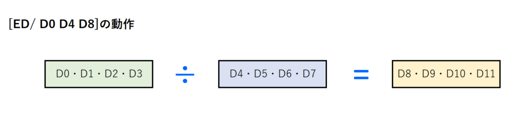 12_ED/命令イメージ